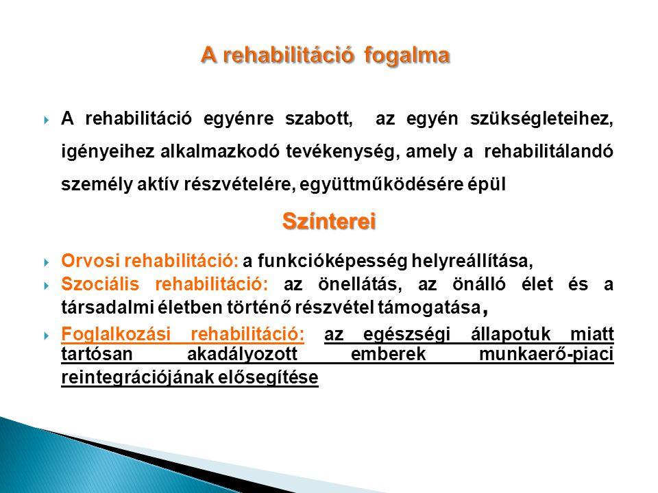 A rehabilitáció fogalma
