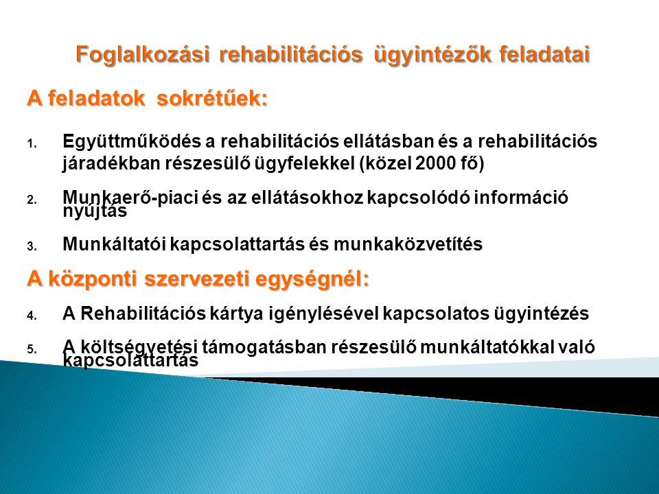 Foglalkozási rehabilitációs ügyintézők feladatai