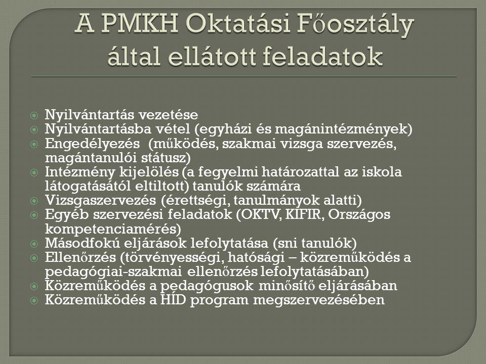 A PMKH Oktatási Főosztály által ellátott feladatok