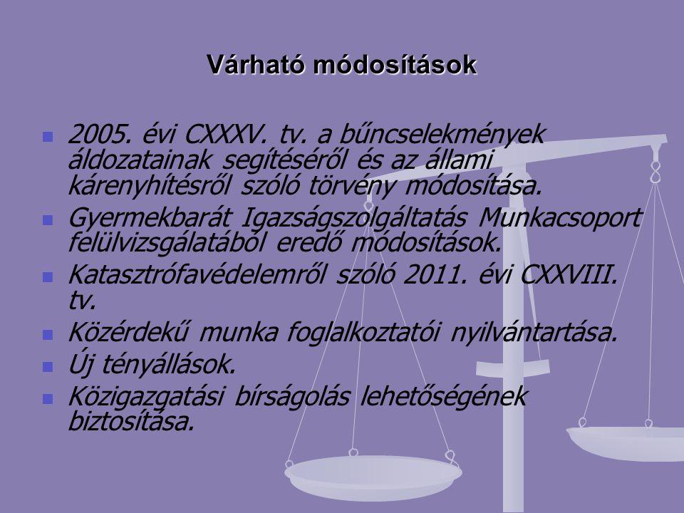 Várható módosítások 2005. évi CXXXV. tv. a bűncselekmények áldozatainak segítéséről és az állami kárenyhítésről szóló törvény módosítása.