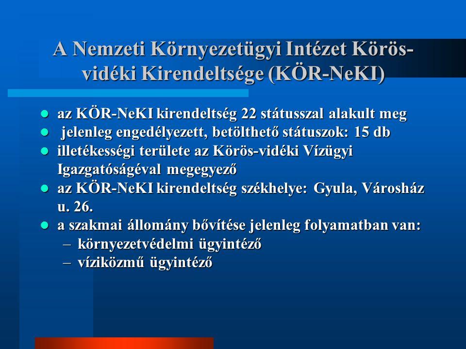 A Nemzeti Környezetügyi Intézet Körös-vidéki Kirendeltsége (KÖR-NeKI)