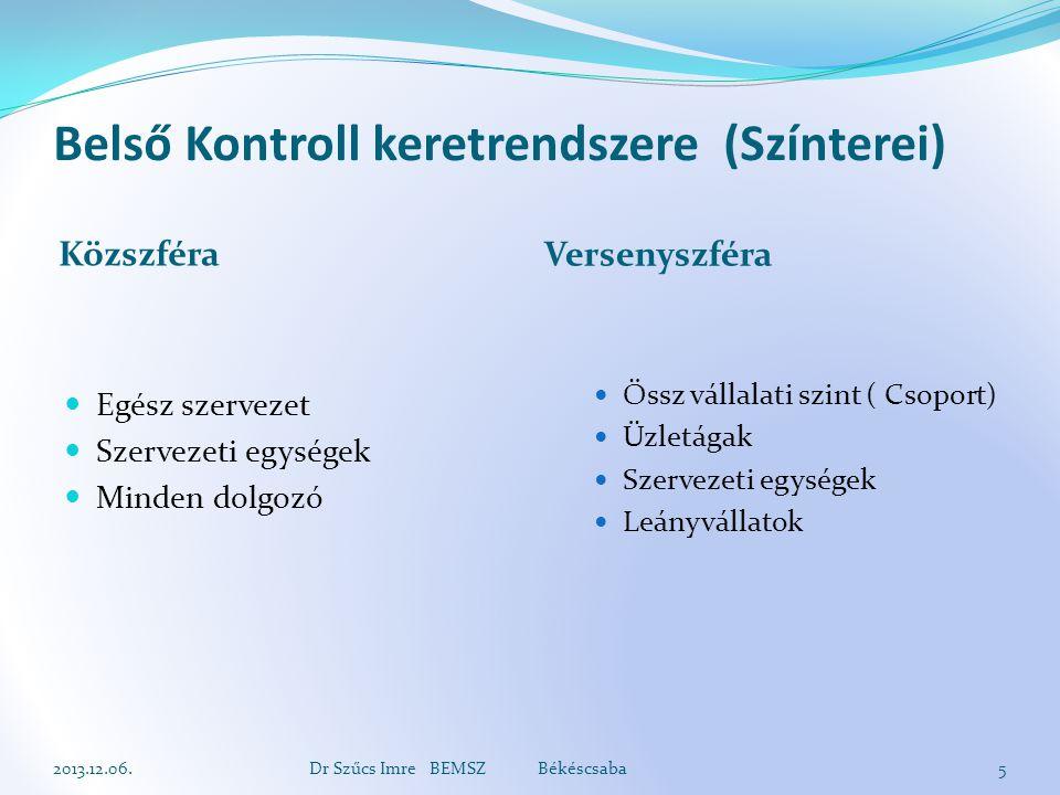 Belső Kontroll keretrendszere (Színterei)