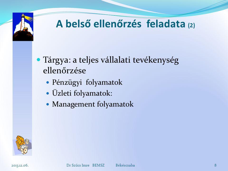 A belső ellenőrzés feladata (2)