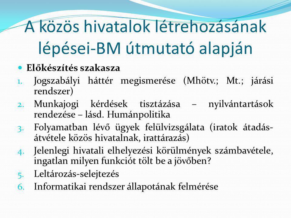 A közös hivatalok létrehozásának lépései-BM útmutató alapján