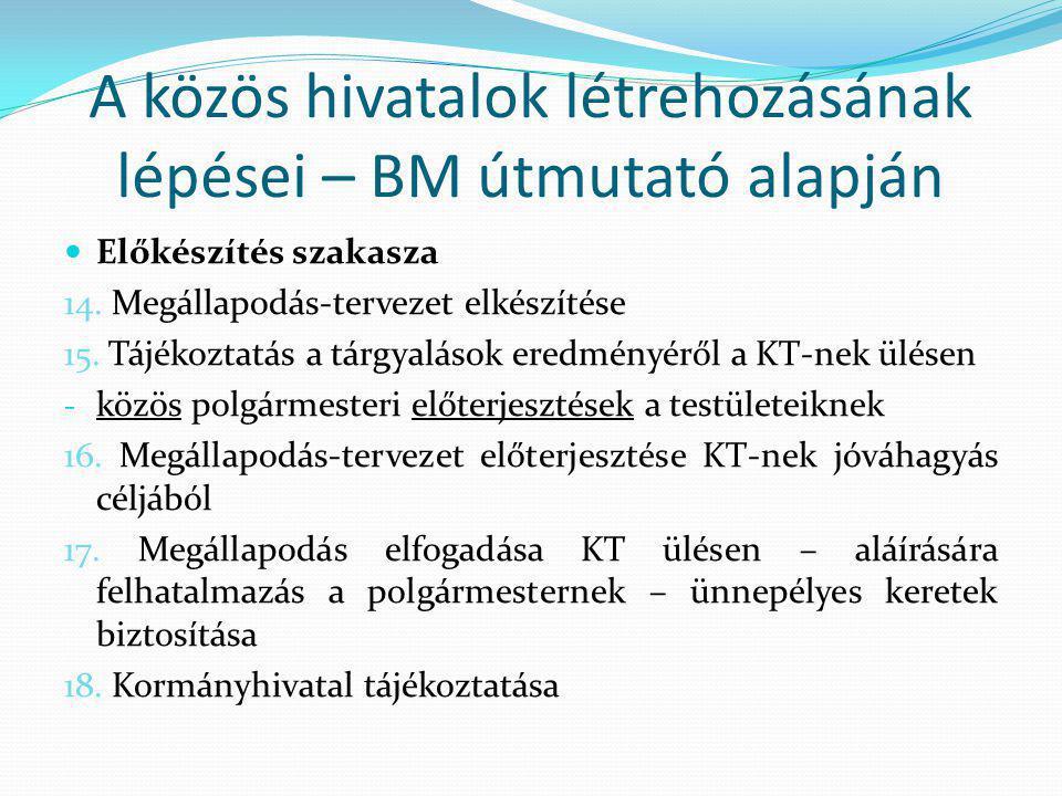 A közös hivatalok létrehozásának lépései – BM útmutató alapján