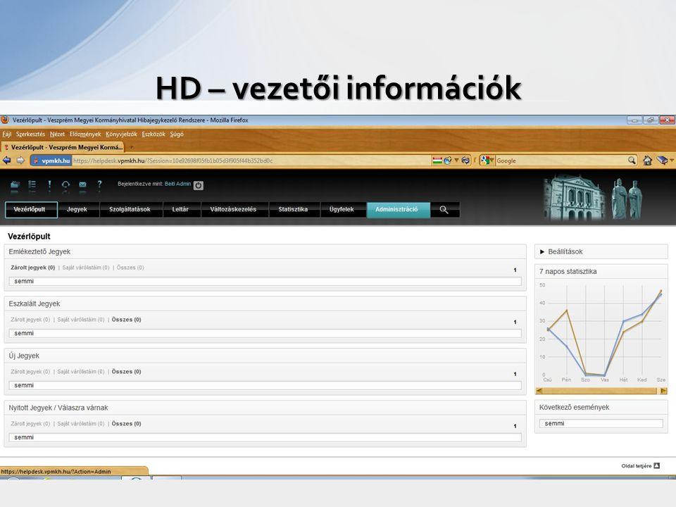HD – vezetői információk