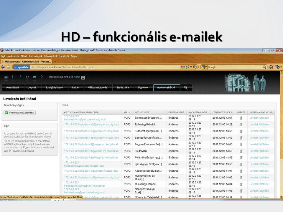 HD – funkcionális e-mailek