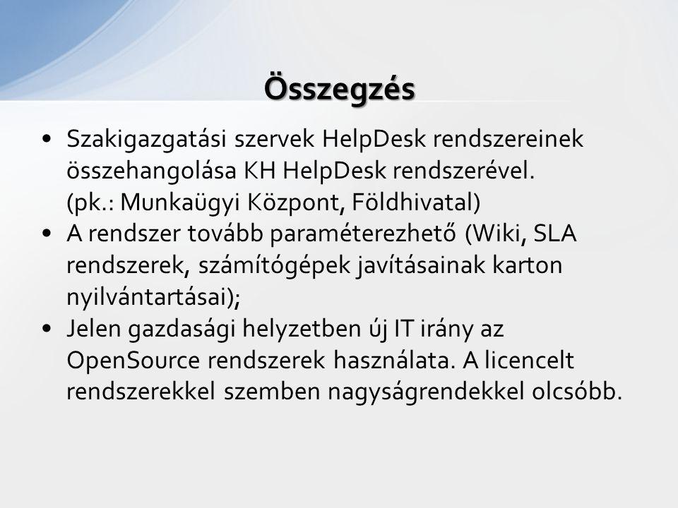 Összegzés Szakigazgatási szervek HelpDesk rendszereinek összehangolása KH HelpDesk rendszerével. (pk.: Munkaügyi Központ, Földhivatal)