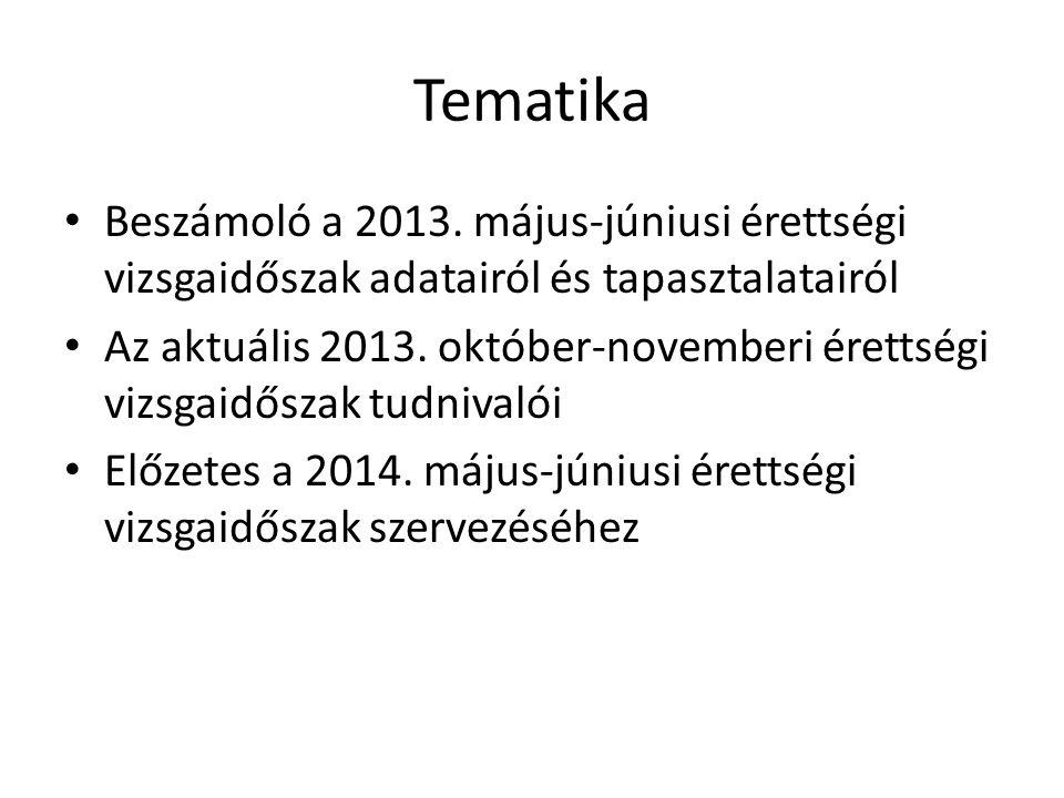 Tematika Beszámoló a 2013. május-júniusi érettségi vizsgaidőszak adatairól és tapasztalatairól.