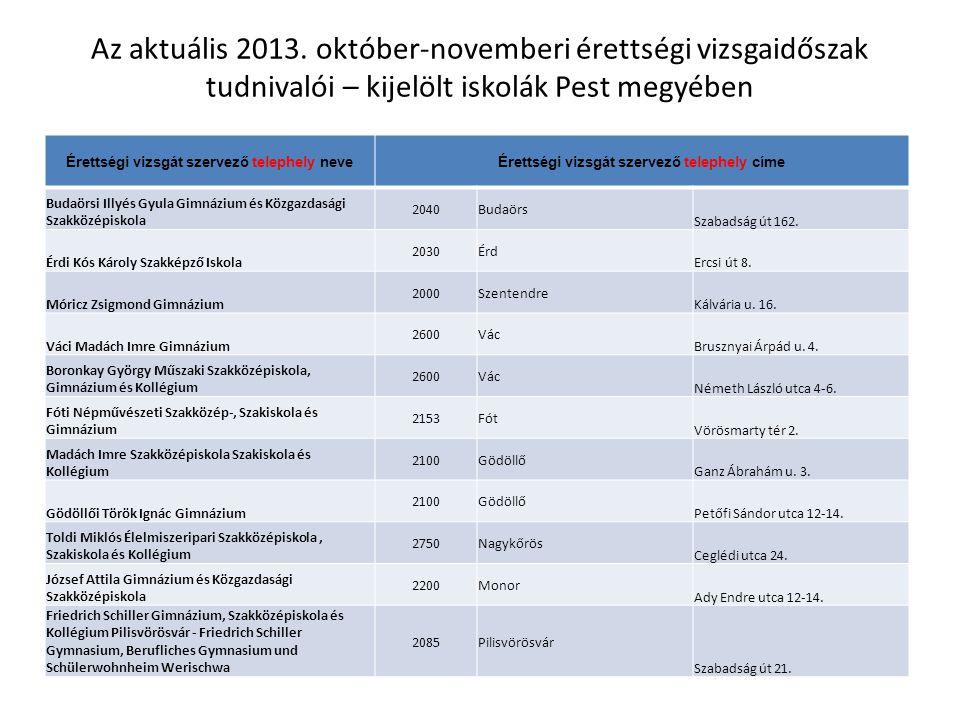 Az aktuális 2013. október-novemberi érettségi vizsgaidőszak tudnivalói – kijelölt iskolák Pest megyében