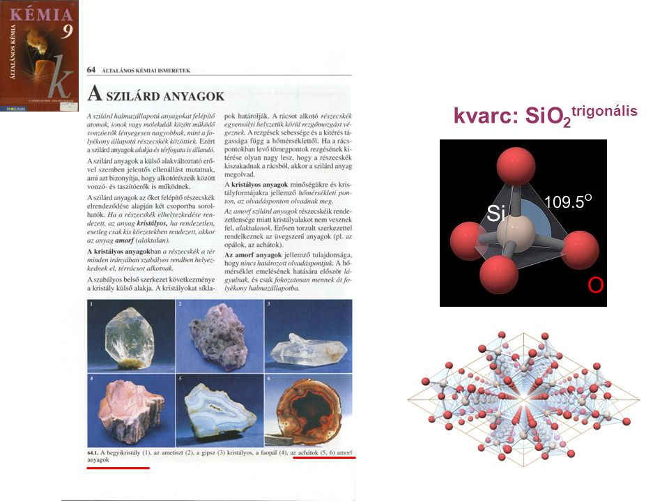 kvarc: SiO2trigonális Si O
