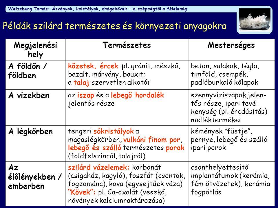 Példák szilárd természetes és környezeti anyagokra