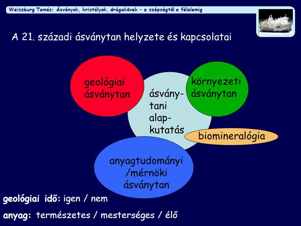 anyagtudományi /mérnöki ásványtan