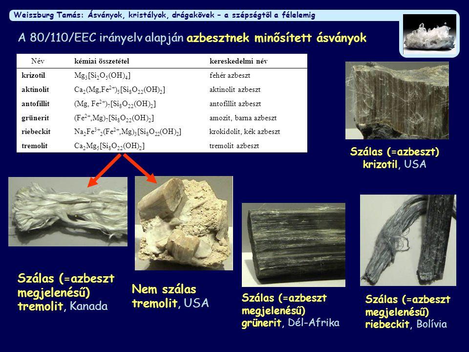 A 80/110/EEC irányelv alapján azbesztnek minősített ásványok
