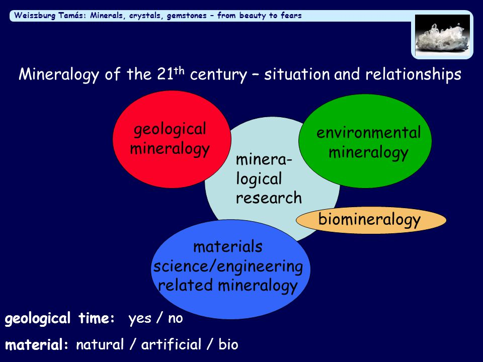 Mineralogy of the 21th century – situation and relationships