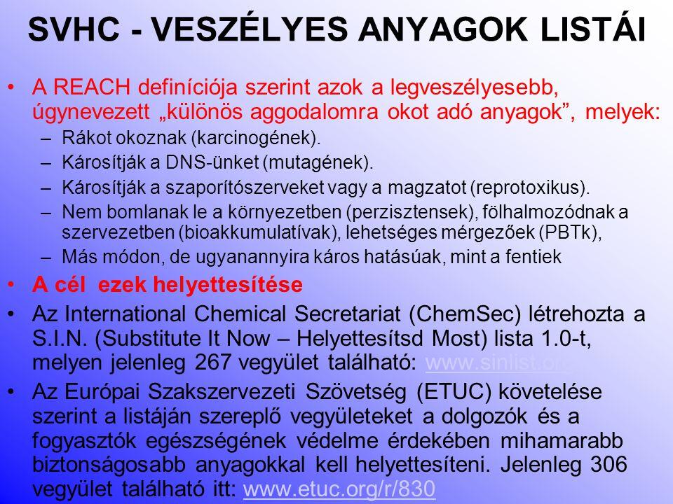 SVHC - VESZÉLYES ANYAGOK LISTÁI