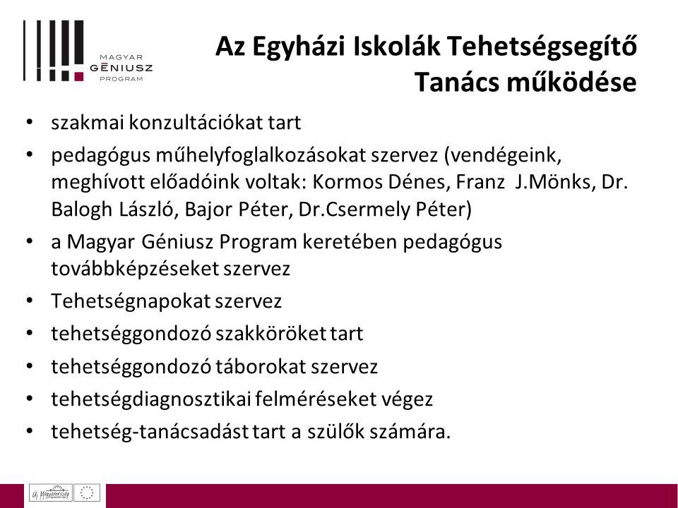 Az Egyházi Iskolák Tehetségsegítő Tanács működése