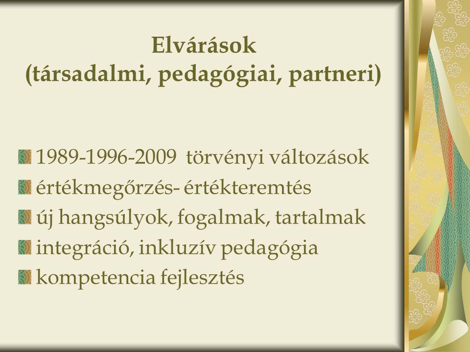 Elvárások (társadalmi, pedagógiai, partneri)
