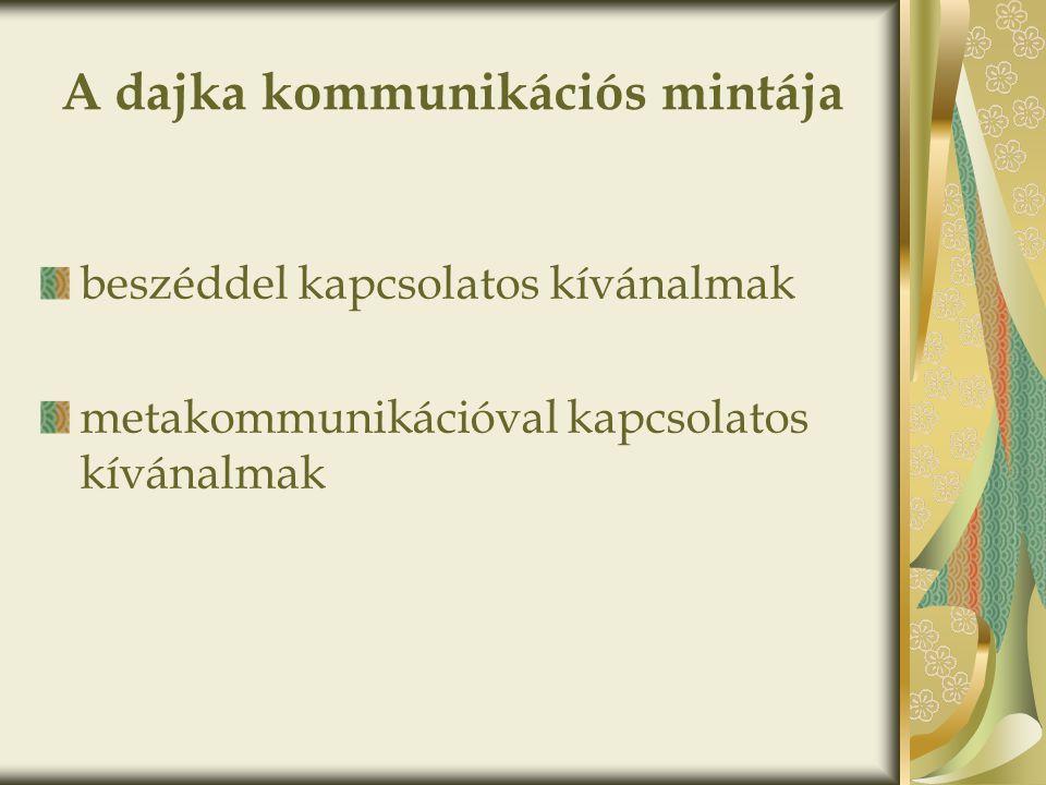 A dajka kommunikációs mintája