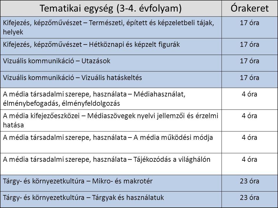 Tematikai egység (3-4. évfolyam)