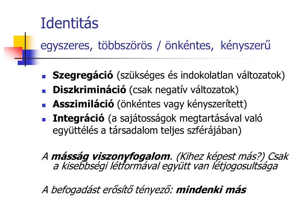 Identitás egyszeres, többszörös / önkéntes, kényszerű