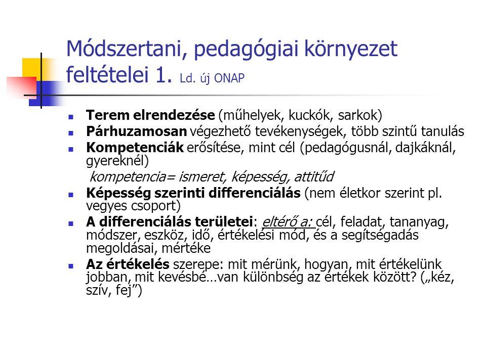 Módszertani, pedagógiai környezet feltételei 1. Ld. új ONAP