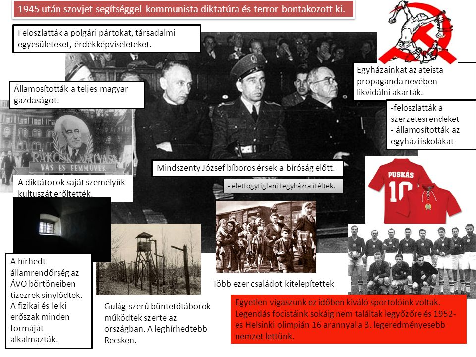 1945 után szovjet segítséggel kommunista diktatúra és terror bontakozott ki.