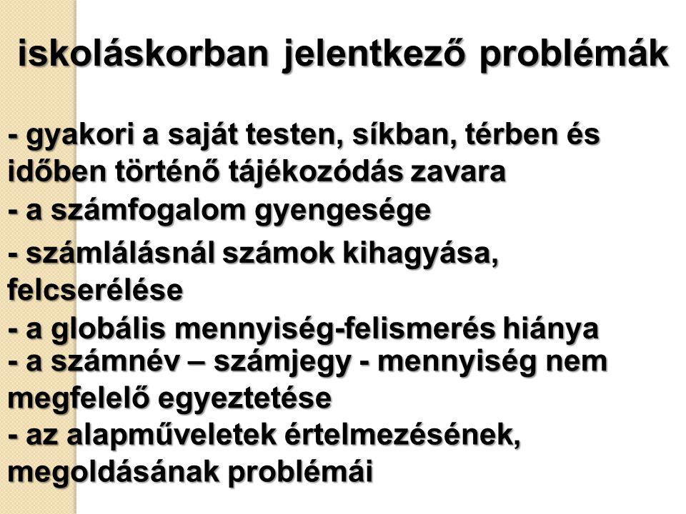 iskoláskorban jelentkező problémák