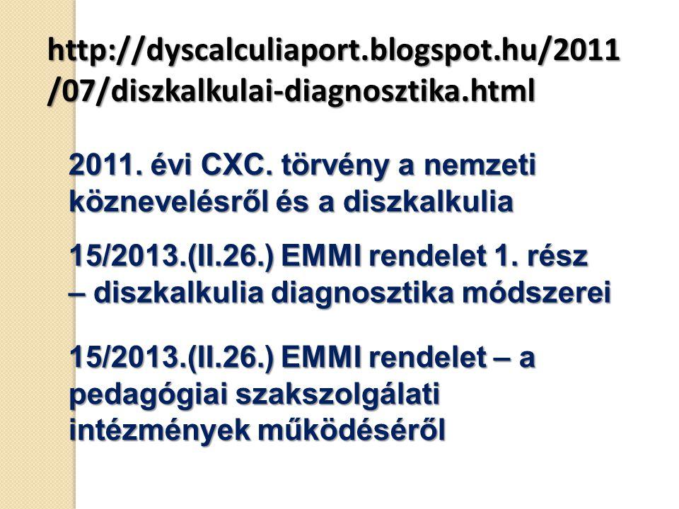 http://dyscalculiaport. blogspot. hu/2011/07/diszkalkulai-diagnosztika