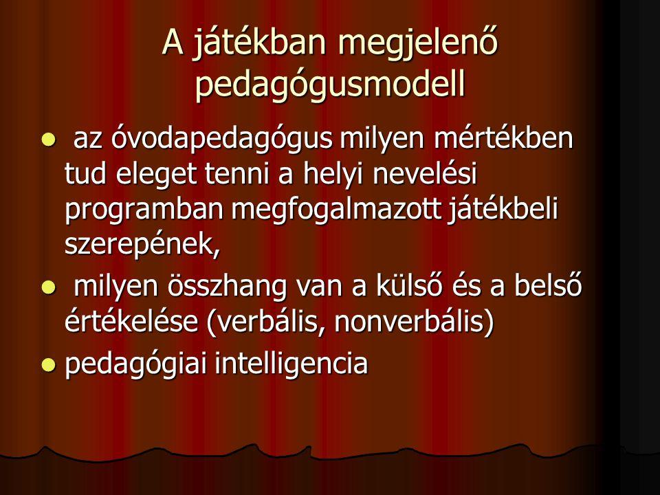A játékban megjelenő pedagógusmodell