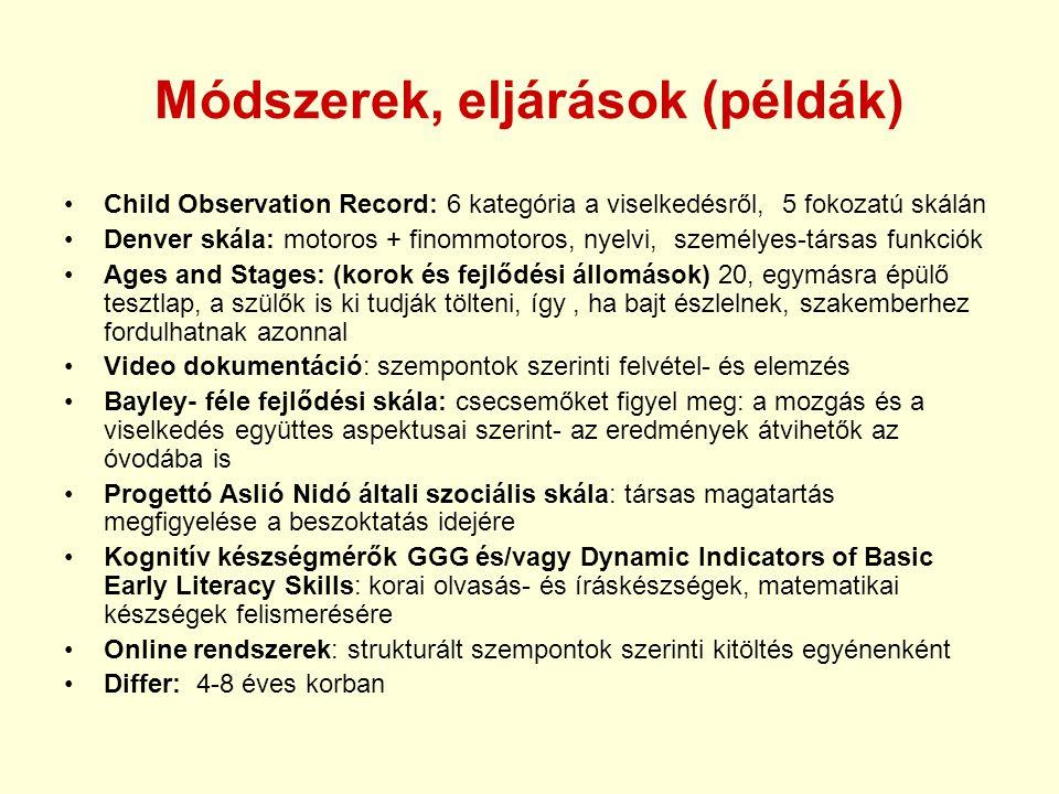 Módszerek, eljárások (példák)