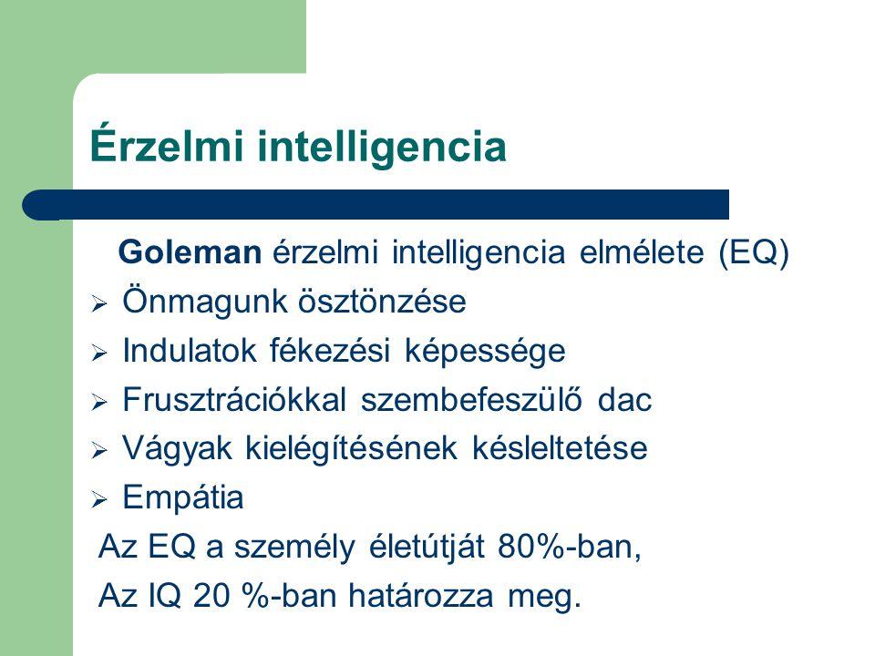 Érzelmi intelligencia
