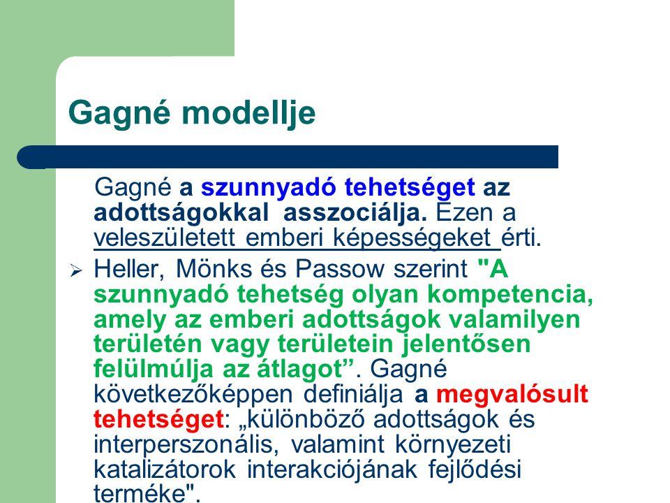 Gagné modellje Gagné a szunnyadó tehetséget az adottságokkal asszociálja. Ezen a veleszületett emberi képességeket érti.