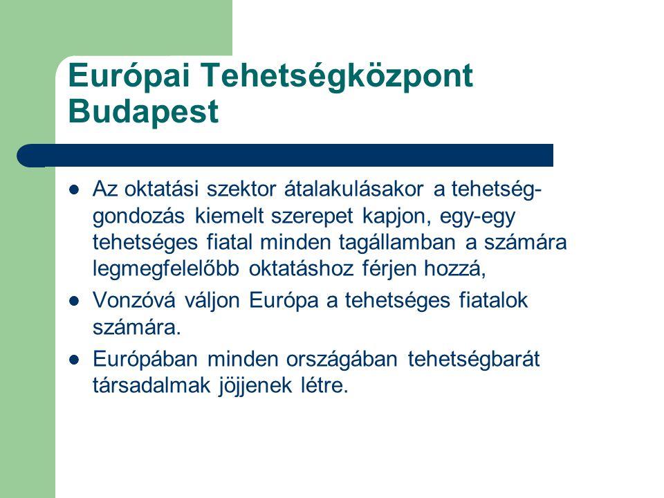 Európai Tehetségközpont Budapest