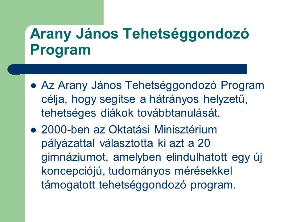 Arany János Tehetséggondozó Program