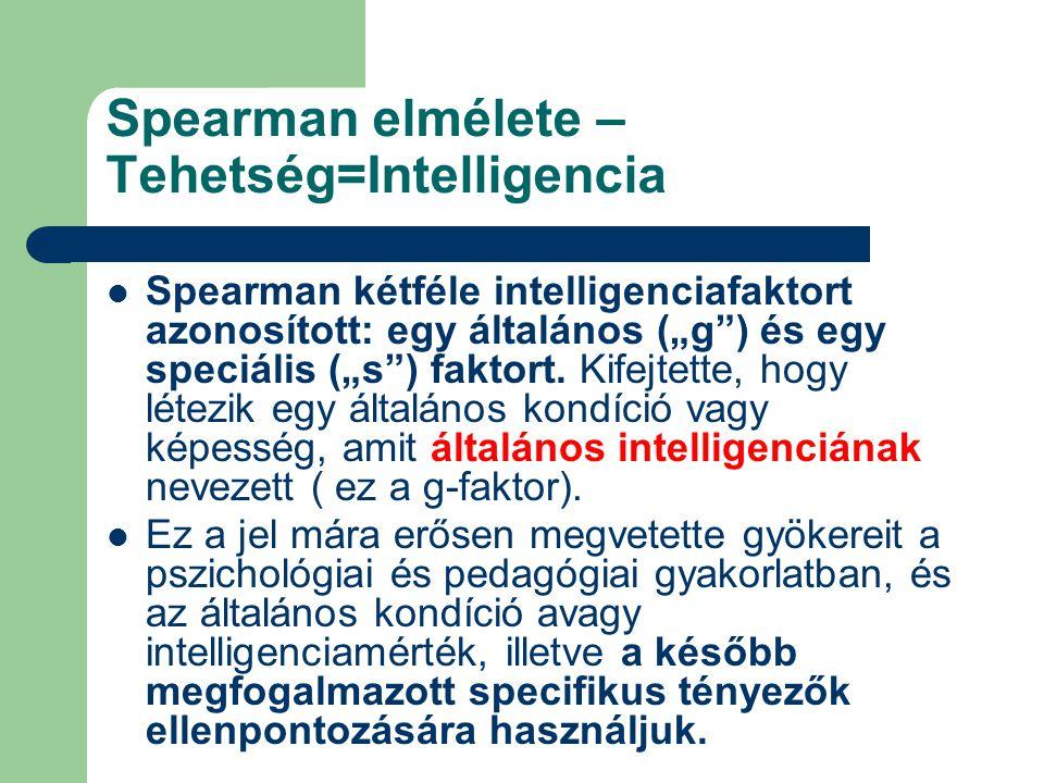 Spearman elmélete –Tehetség=Intelligencia