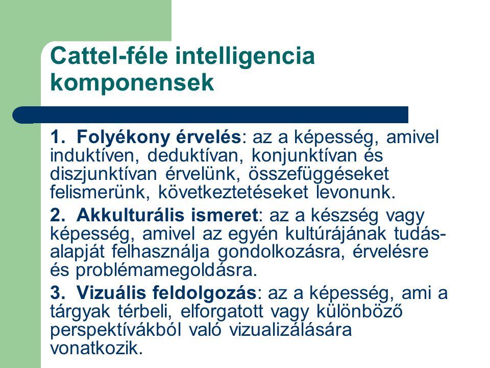 Cattel-féle intelligencia komponensek
