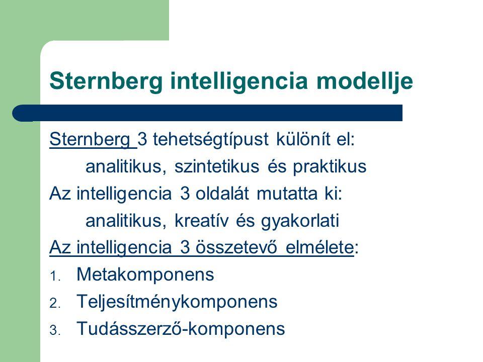 Sternberg intelligencia modellje