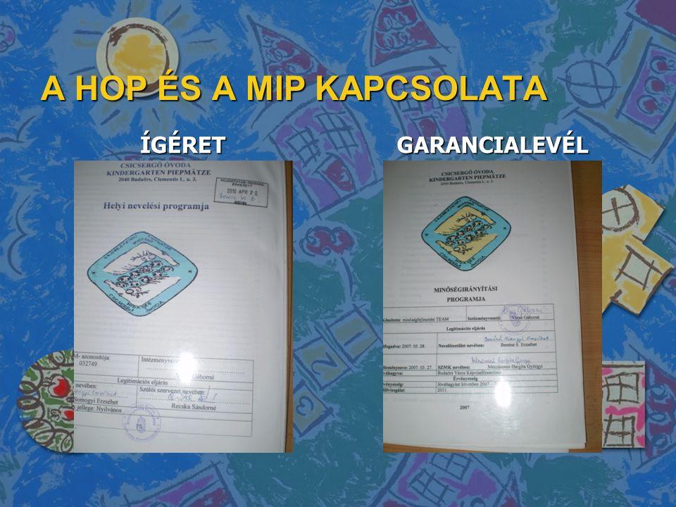 A HOP ÉS A MIP KAPCSOLATA