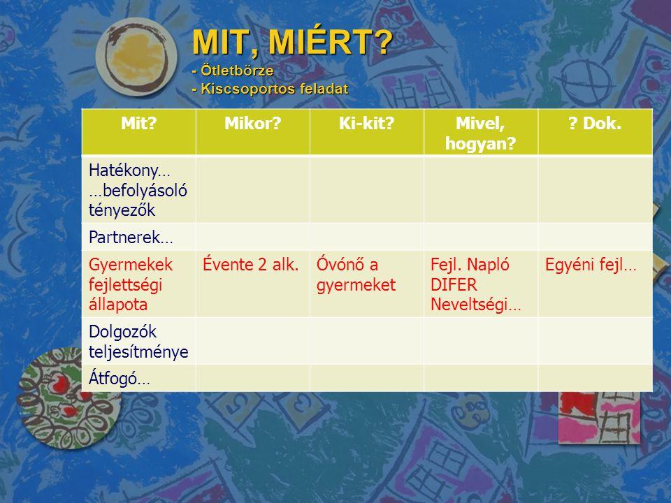 MIT, MIÉRT - Ötletbörze - Kiscsoportos feladat