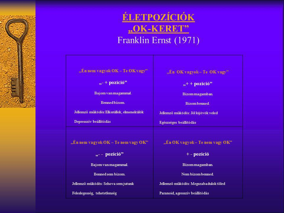 "ÉLETPOZÍCIÓK ""OK-KERET Franklin Ernst (1971)"