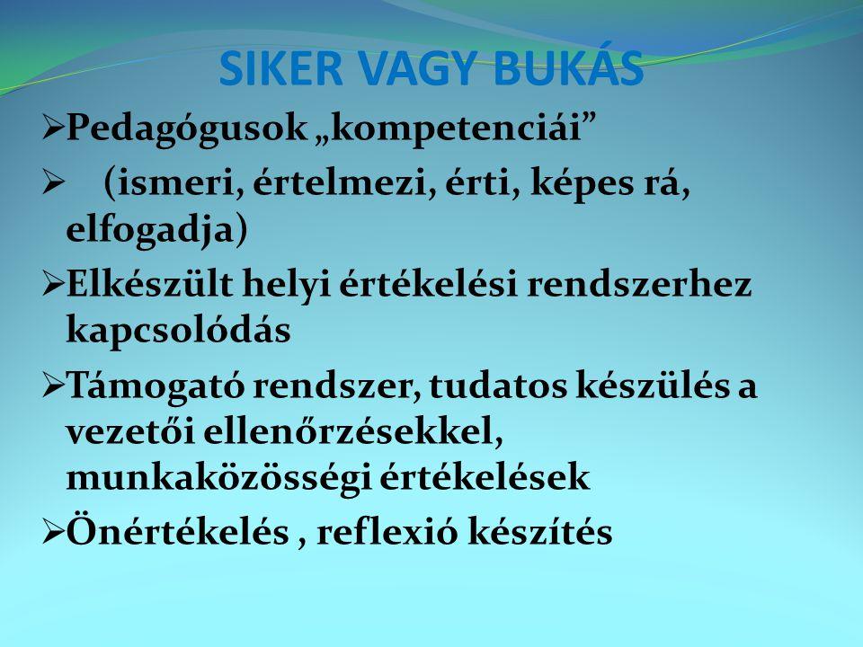 """SIKER VAGY BUKÁS Pedagógusok """"kompetenciái"""