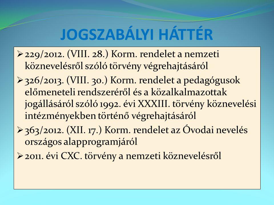 JOGSZABÁLYI HÁTTÉR 229/2012. (VIII. 28.) Korm. rendelet a nemzeti köznevelésről szóló törvény végrehajtásáról.