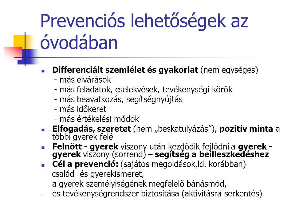 Prevenciós lehetőségek az óvodában