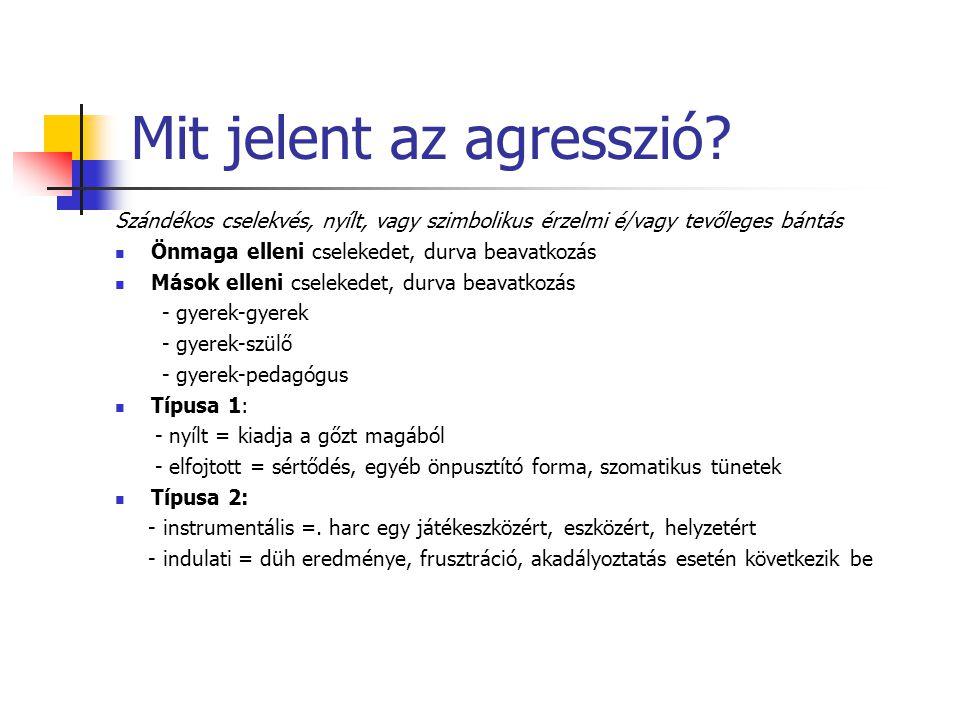 Mit jelent az agresszió