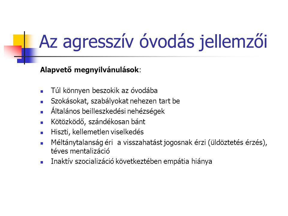 Az agresszív óvodás jellemzői