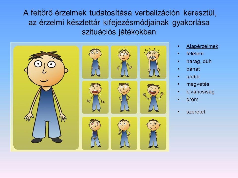 A feltörő érzelmek tudatosítása verbalizáción keresztül, az érzelmi készlettár kifejezésmódjainak gyakorlása szituációs játékokban