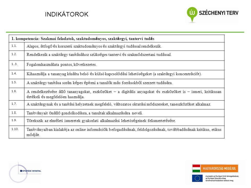 INDIKÁTOROK 1. kompetencia: Szakmai feladatok, szaktudományos, szaktárgyi, tantervi tudás. 1.1.