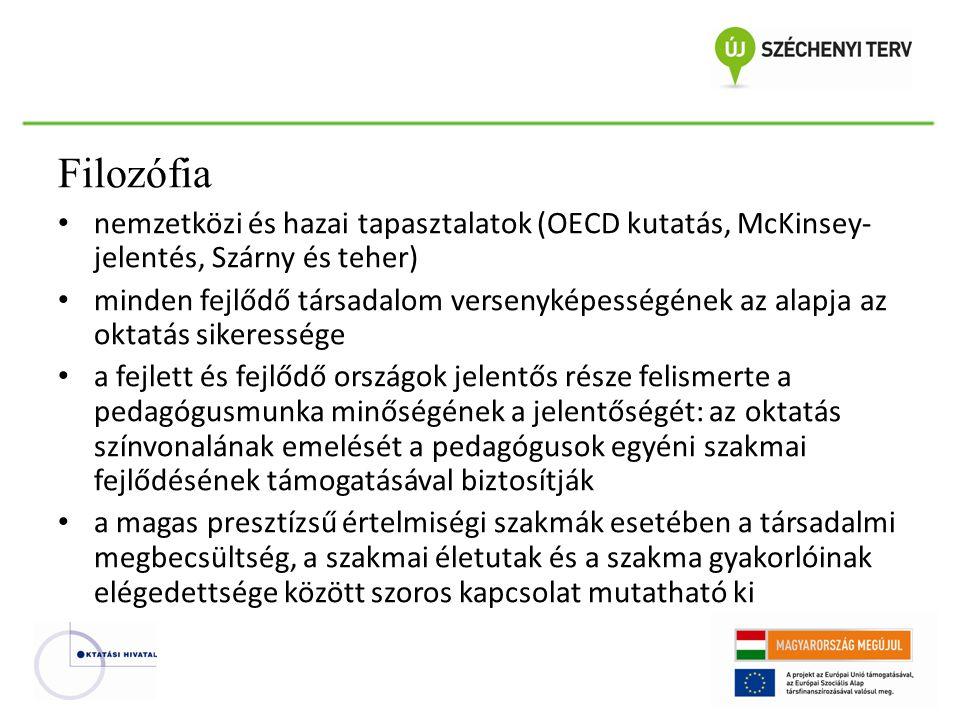 Filozófia nemzetközi és hazai tapasztalatok (OECD kutatás, McKinsey-jelentés, Szárny és teher)