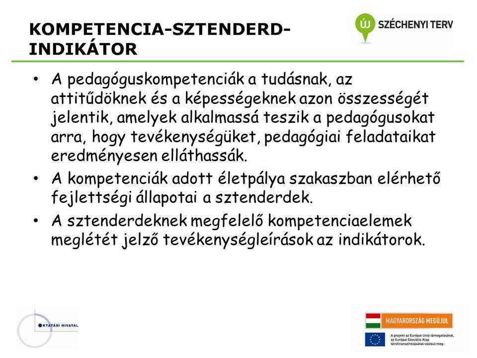 KOMPETENCIA-SZTENDERD-INDIKÁTOR